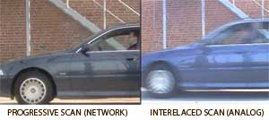 IP Video Surveillance Advantages